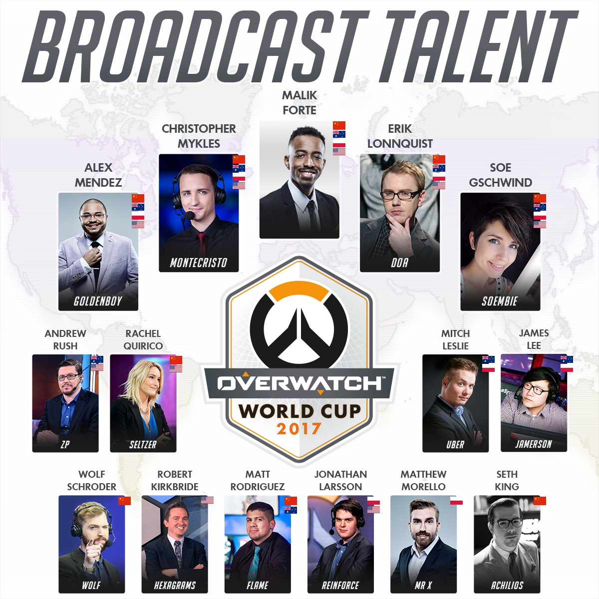 WC Group Stage talent