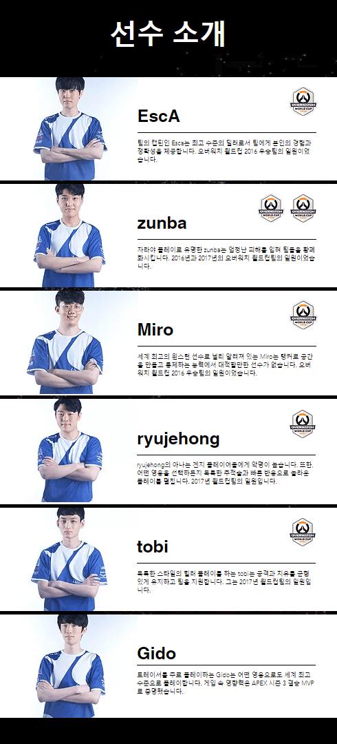 Lunatic Hai Are Seoul Of Overwatch League Over Gg
