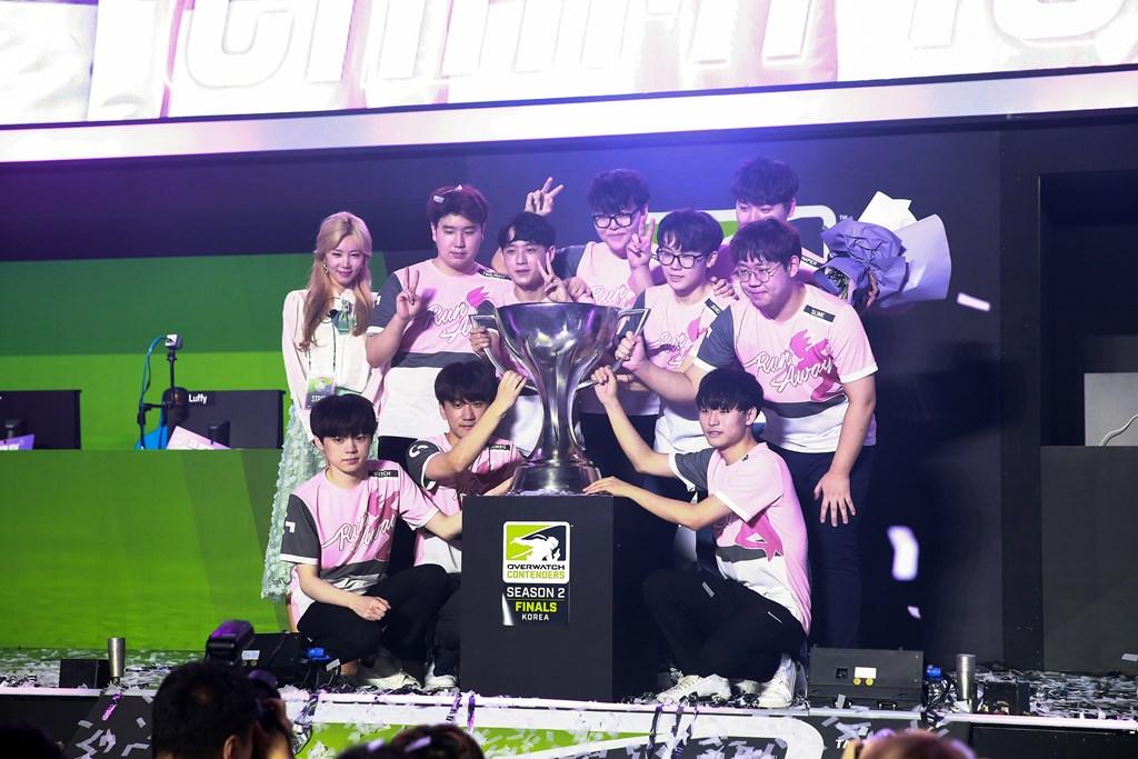 RunAway trophy