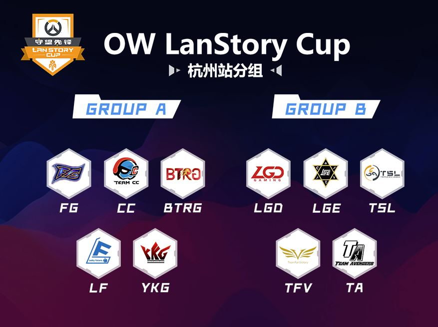 LanStory groups