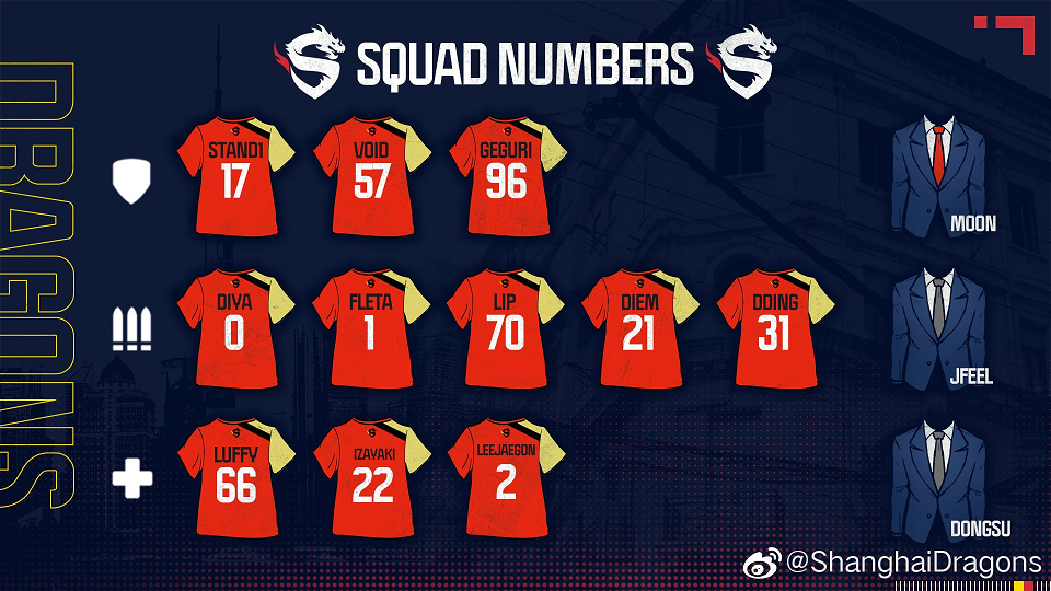 Dragons roster Weibo